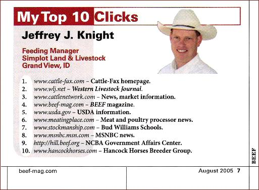 top ten clicks